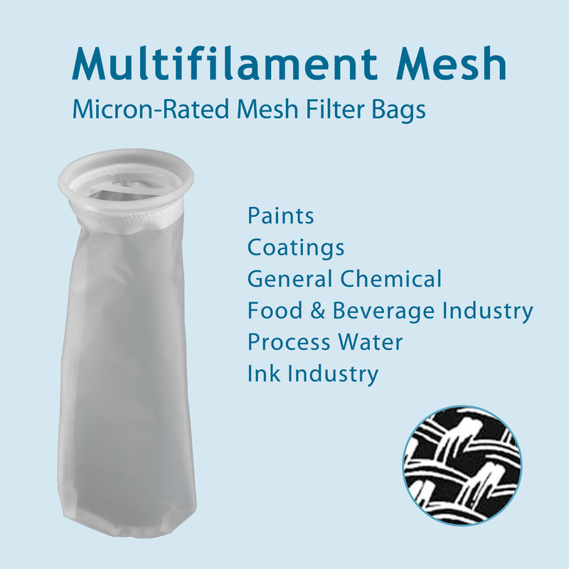 Filter, liquid filtration, cartridges, Strainrite, filter bag, multifilament, mesh bag