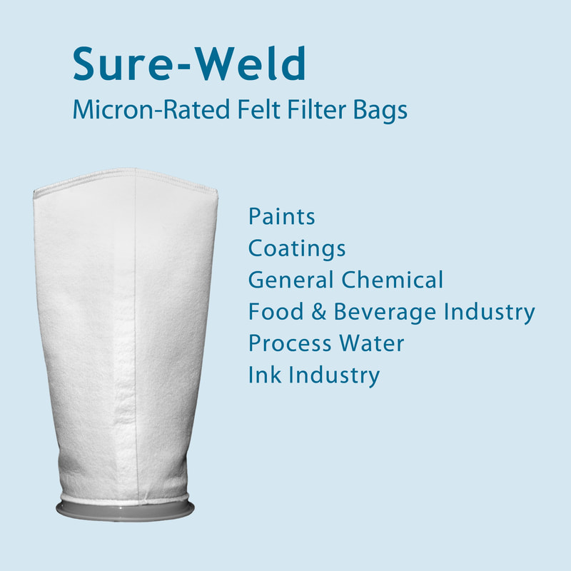 Filter, liquid filtration, cartridges, Strainrite, filter bag, micron-rated bag, welded, tri-seal, p-flange