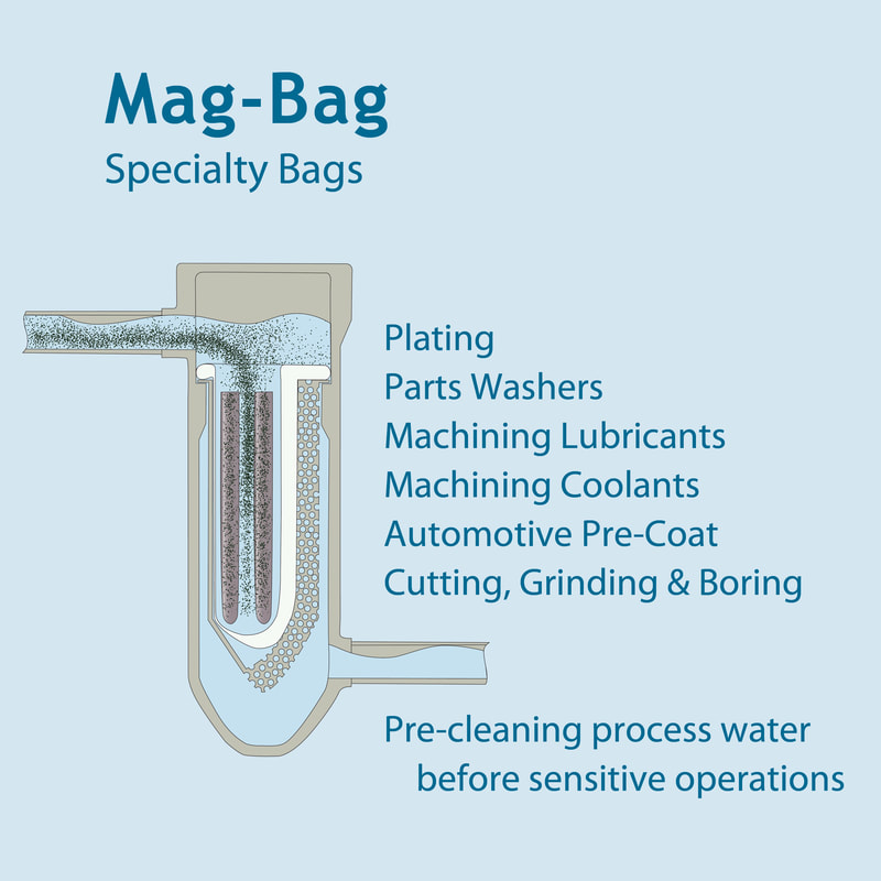 Filter, liquid filtration, cartridges, Strainrite, filter bag, mag-bag, magnet, metal removal